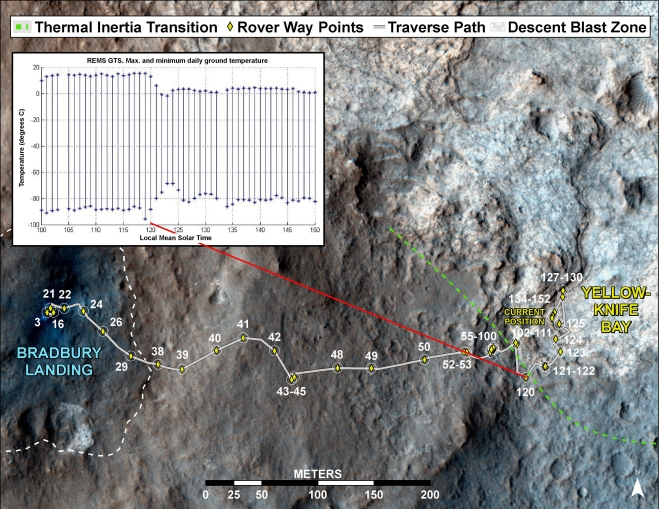 An annotated map of Curiosity's travels to date showing.  Just off the image to the left is the landing zone which is can be seen as the bluish ground where the rockets blasted away the dust.  Image Credit:  NASA/JPL-Caltech/MSSS