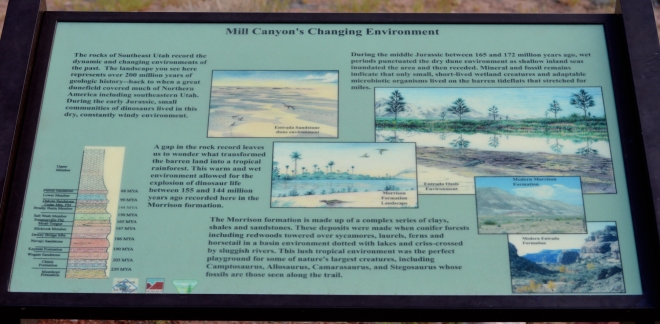 Second interpretive sign a the Dinosaur Trail of Mill Canyon. This one stresses the geology of the region. Photo credit: Joel Duff