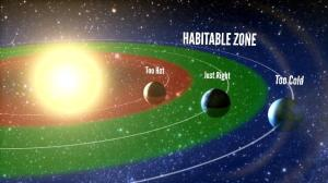 "Artist's representation of the ""habitable zone,"" the range of orbits where liquid water is permitted on the surface of a planet. The authors find that 22% of Sun-like stars harbor a planet between one and two times the size of Earth in the habitable zone. (Credit: Petigura/UC Berkeley, Howard/UH-Manoa, Marcy/UC Berkeley)"