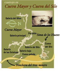 Cave system showing where the railroad cut is (yellow) and the position of Sima de lo Huesos in the larger cave.