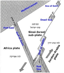 Another view of the plates motions showing how the Dead Sea and Sea of Galilee have formed.