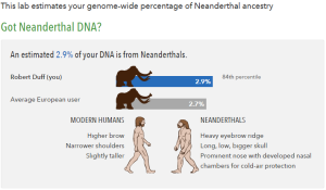 My question wasn't as hypothetical as it might have sounded. I actually have had my genome tested by 23andme.com and that analysis my genome is about 2.9% Neanderthal.