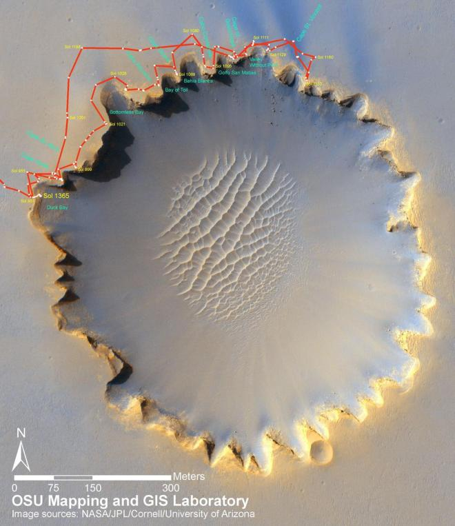 Victoria crater from satillite imagery with the movements of the of Opportunity mapped onto it.